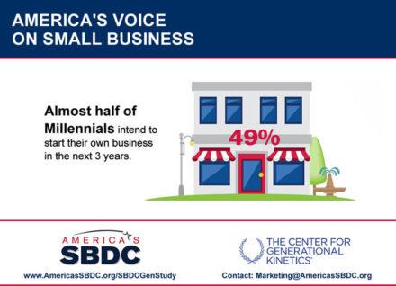 sbdc generational study infographic